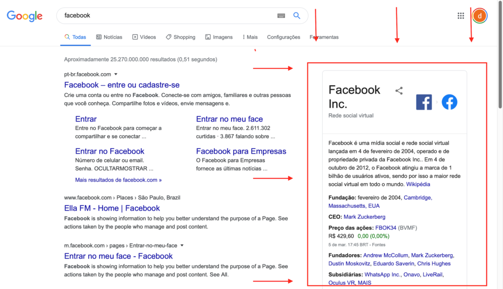 Layout da página do Google, com setas apontando para o Featured Snippet da pesquisa sobre Facebook.